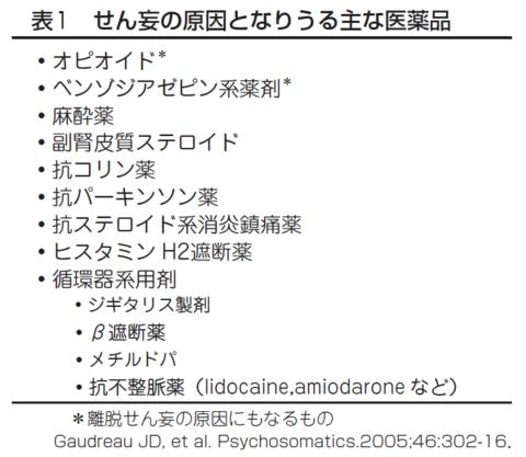 ベンゾジアゼピン 離脱 症候群